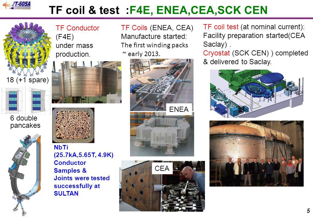 5 TF coil & test :F4E, ENEA,CEA,SCK CEN TF Conductor (F4E) under mass production.