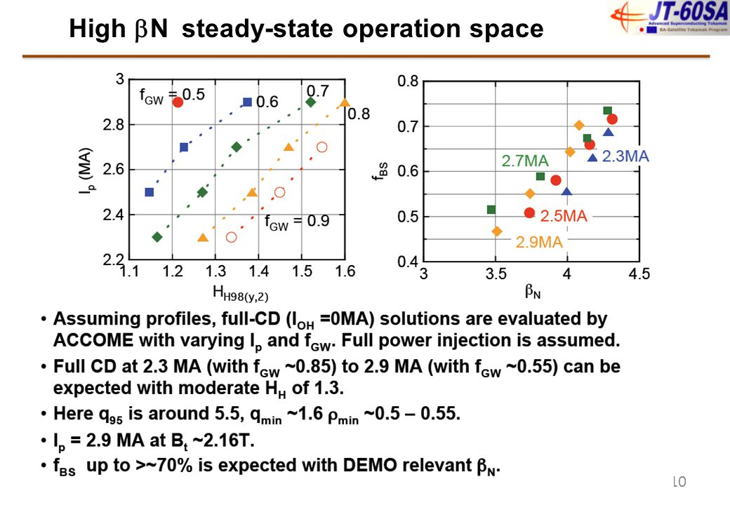 10 High  N steady-state operation space