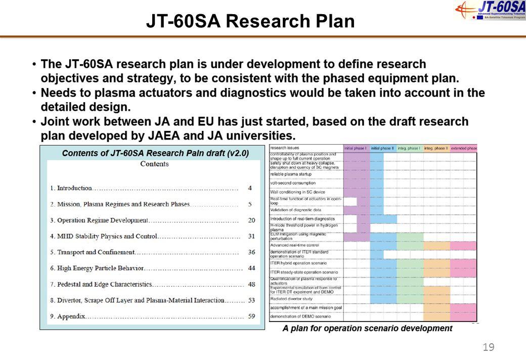 19 JT-60SA Research Plan