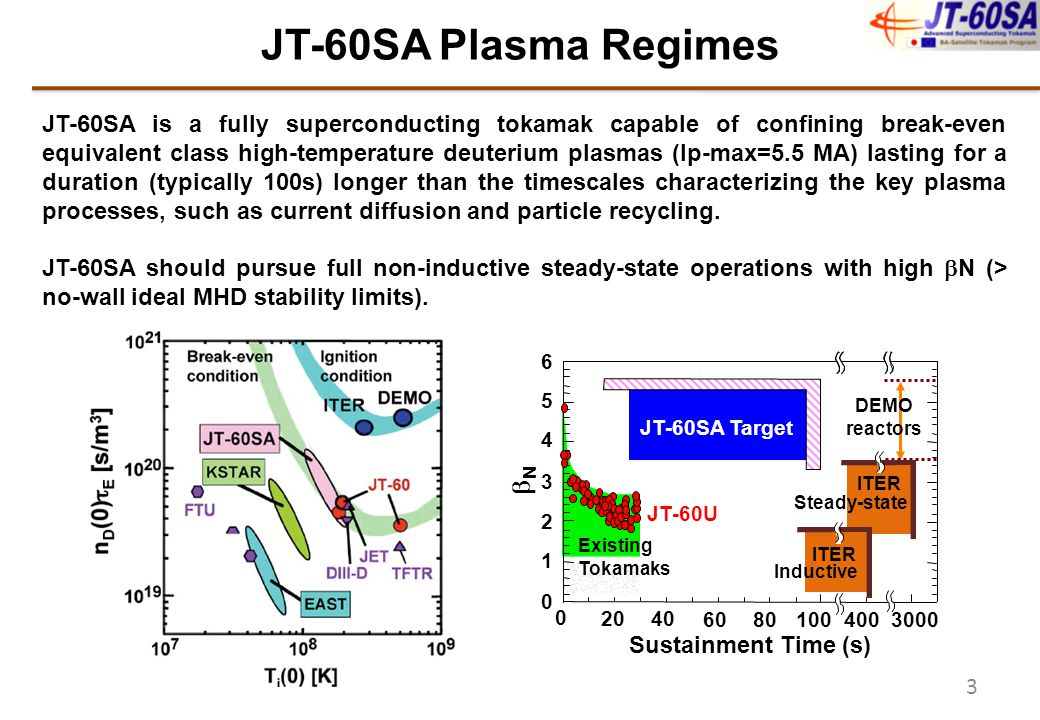 JT-60SA supports ITER's main mission & commissioning with high Ip, high power, high density plasmas * H-mode operations towards Q=10 L-H transition Pedestal Structure H-mode confinement ( incl.