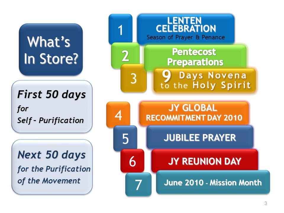 3 What's In Store? JY GLOBAL RECOMMITMENT DAY 2010 LENTENCELEBRATION Season of Prayer & Penance 1 4 3 5 67 JUBILEE PRAYER JY REUNION DAY June 2010 - M