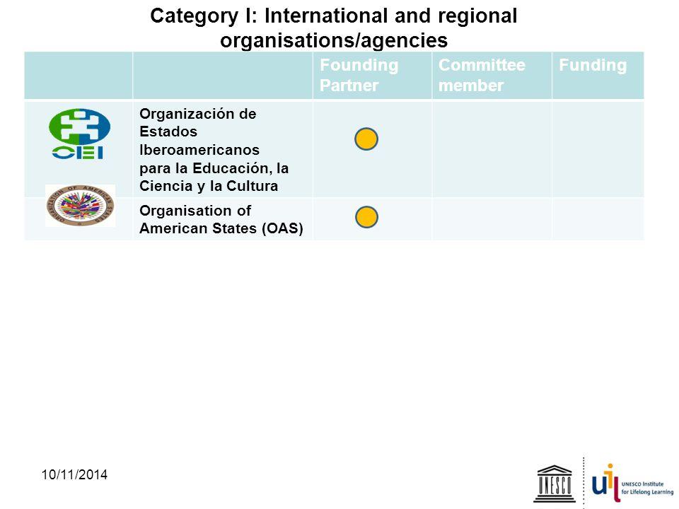 Category I: International and regional organisations/agencies 10/11/2014 Founding Partner Committee member Funding Organización de Estados Iberoameric