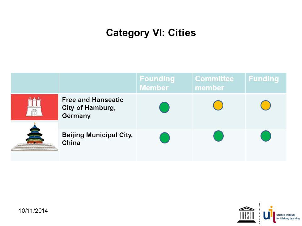 Category VI: Cities 10/11/2014 Founding Member Committee member Funding Free and Hanseatic City of Hamburg, Germany Beijing Municipal City, China