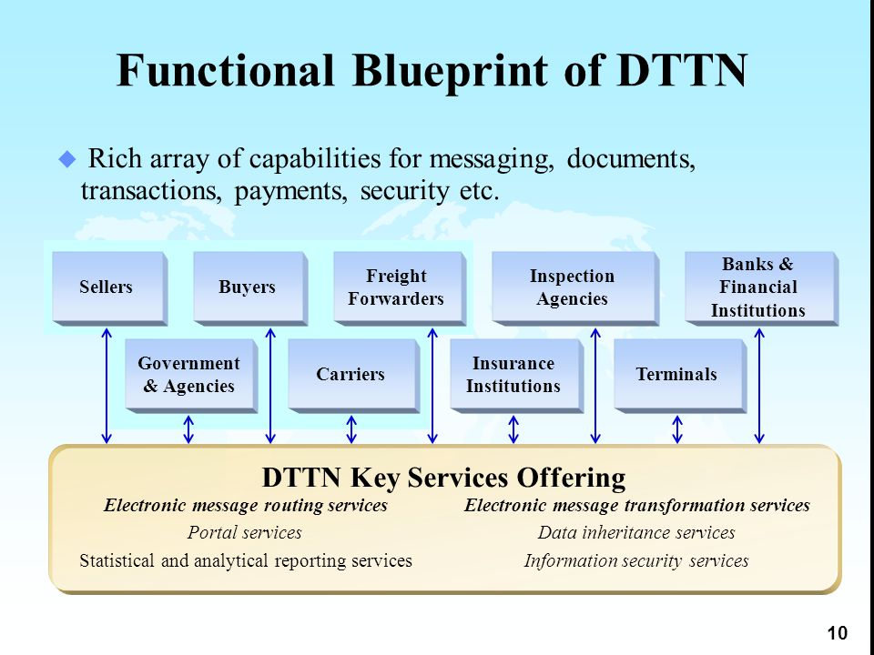 10 Electronic message transformation services Statistical and analytical reporting services Data inheritance services Information security services Electronic message routing services Portal services Functional Blueprint of DTTN u Rich array of capabilities for messaging, documents, transactions, payments, security etc.