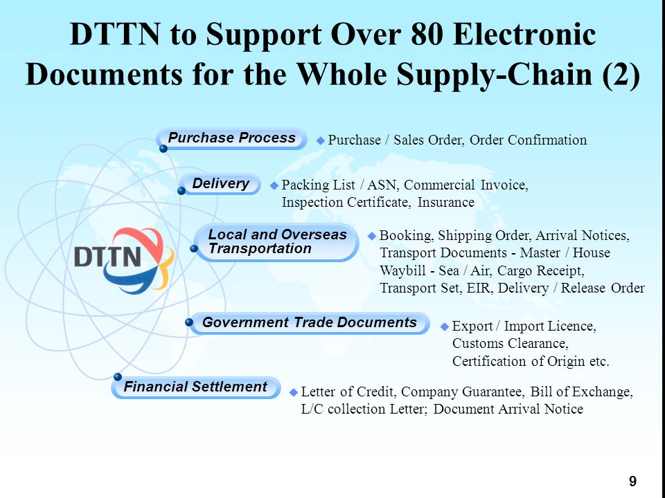 9 DTTN to Support Over 80 Electronic Documents for the Whole Supply-Chain (2) Purchase Process u Purchase / Sales Order, Order Confirmation u Packing List / ASN, Commercial Invoice, Inspection Certificate, Insurance Delivery u Booking, Shipping Order, Arrival Notices, Transport Documents - Master / House Waybill - Sea / Air, Cargo Receipt, Transport Set, EIR, Delivery / Release Order Local and Overseas Transportation Government Trade Documents u Export / Import Licence, Customs Clearance, Certification of Origin etc.