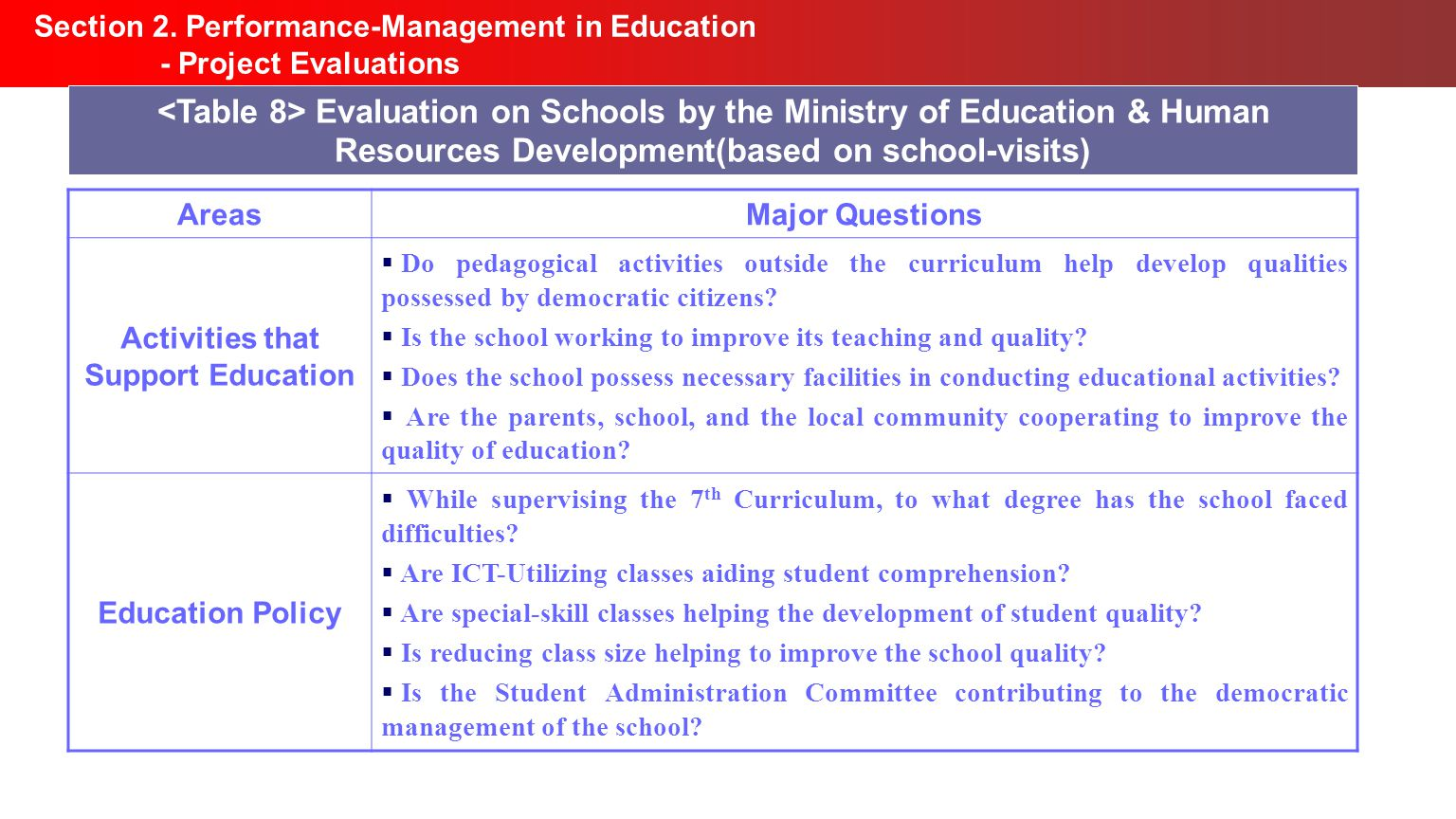 Section 2. Performance-Management in Education - Project Evaluations AreasMajor Questions Activities that Support Education  Do pedagogical activitie