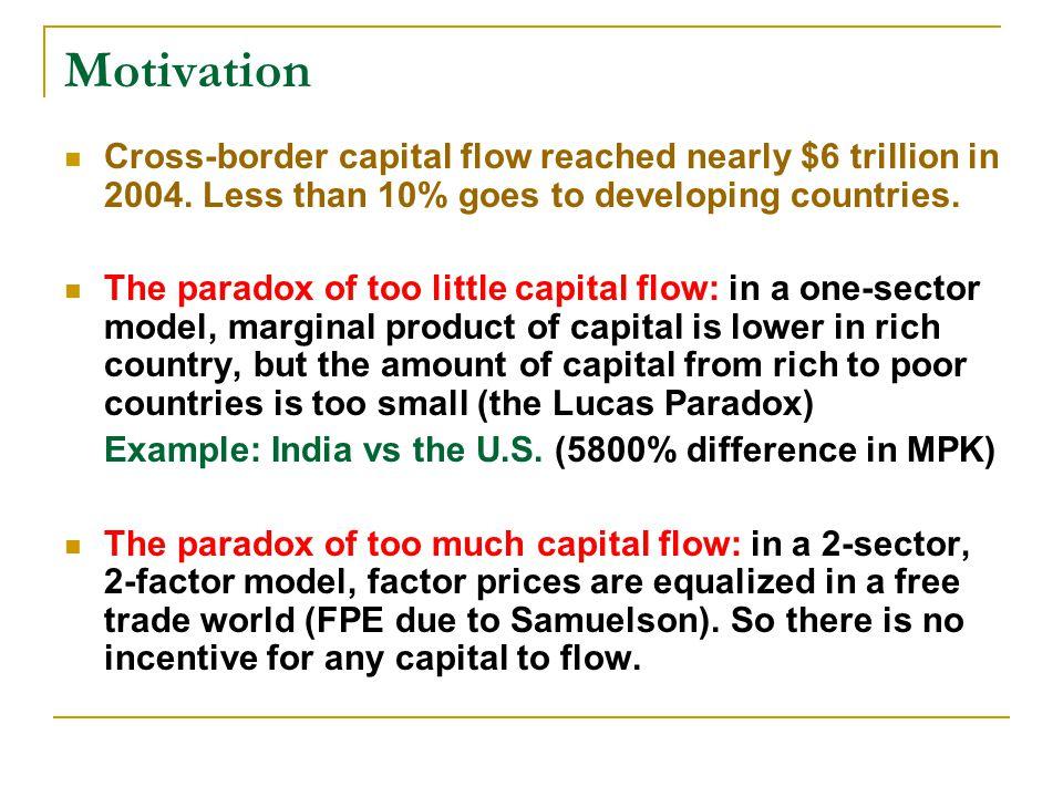 Capital Bypass Circulation, or transfusion