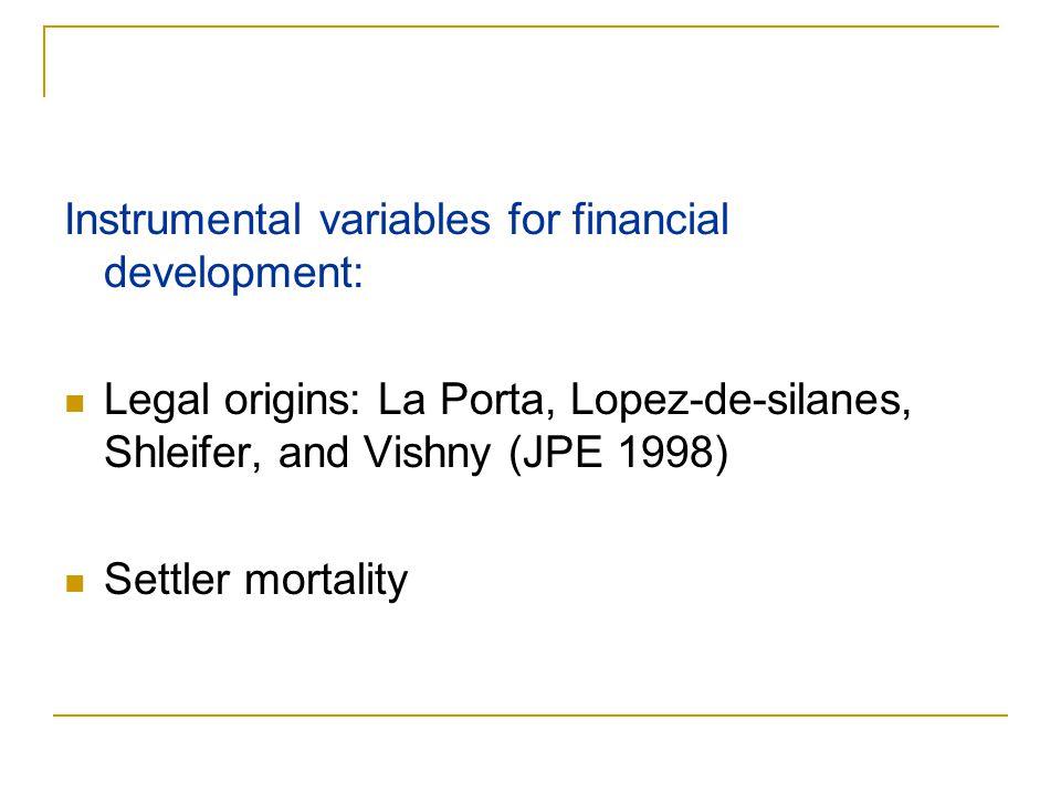 Instrumental variables for financial development: Legal origins: La Porta, Lopez-de-silanes, Shleifer, and Vishny (JPE 1998) Settler mortality