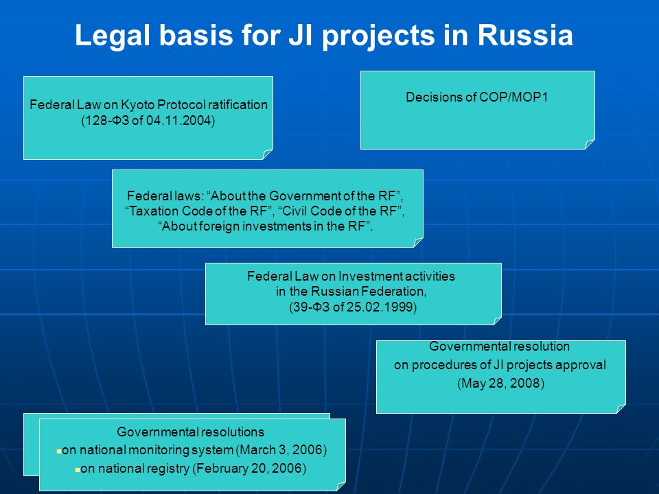"""Legal basis for JI projects in Russia Federal Law on Kyoto Protocol ratification (128-ФЗ of 04.11.2004) Federal laws: """"About the Government of the RF"""""""