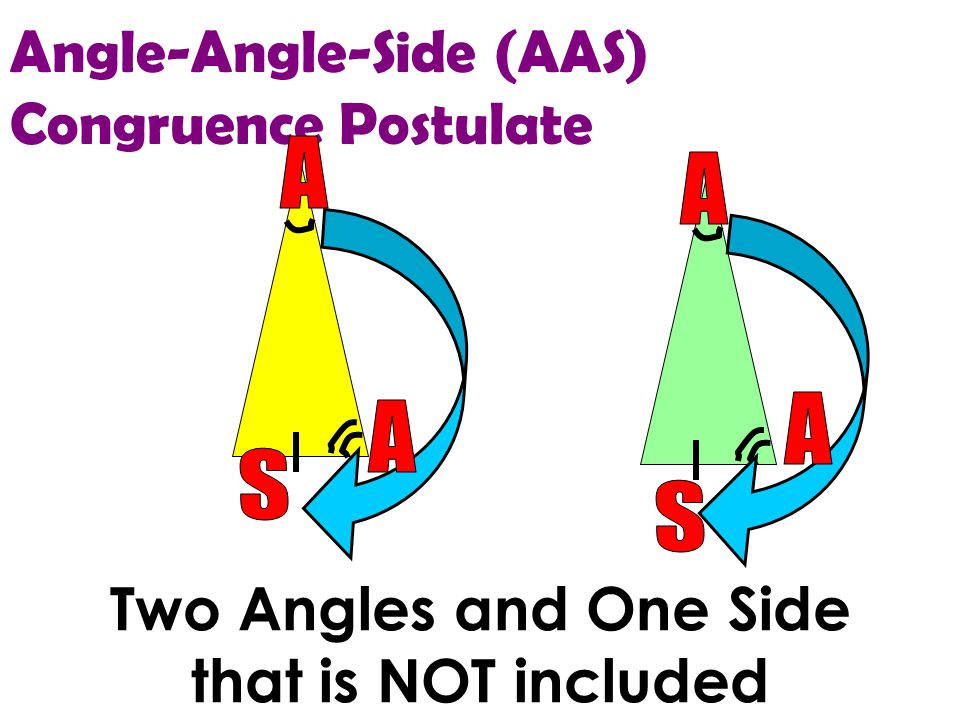 Side-Angle-Side (SAS) Congruence Postulate Two sides and the INCLUDED angle (the angle is in between the 2 marked sides)
