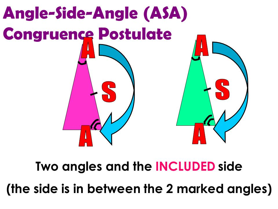 Angle-Angle-Side (AAS) Congruence Postulate Two Angles and One Side that is NOT included