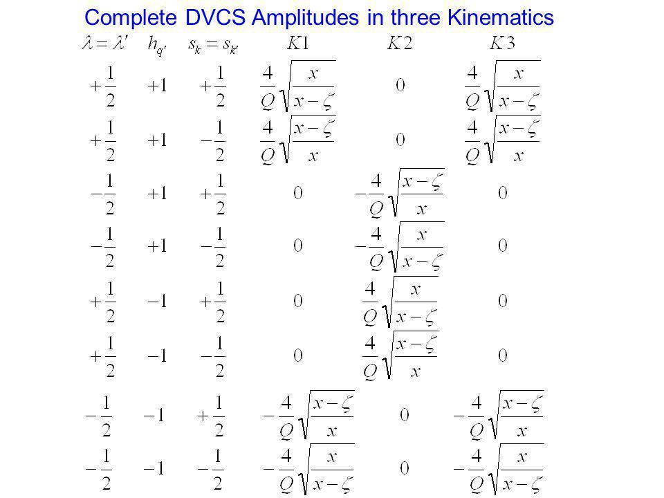 Complete DVCS Amplitudes in three Kinematics
