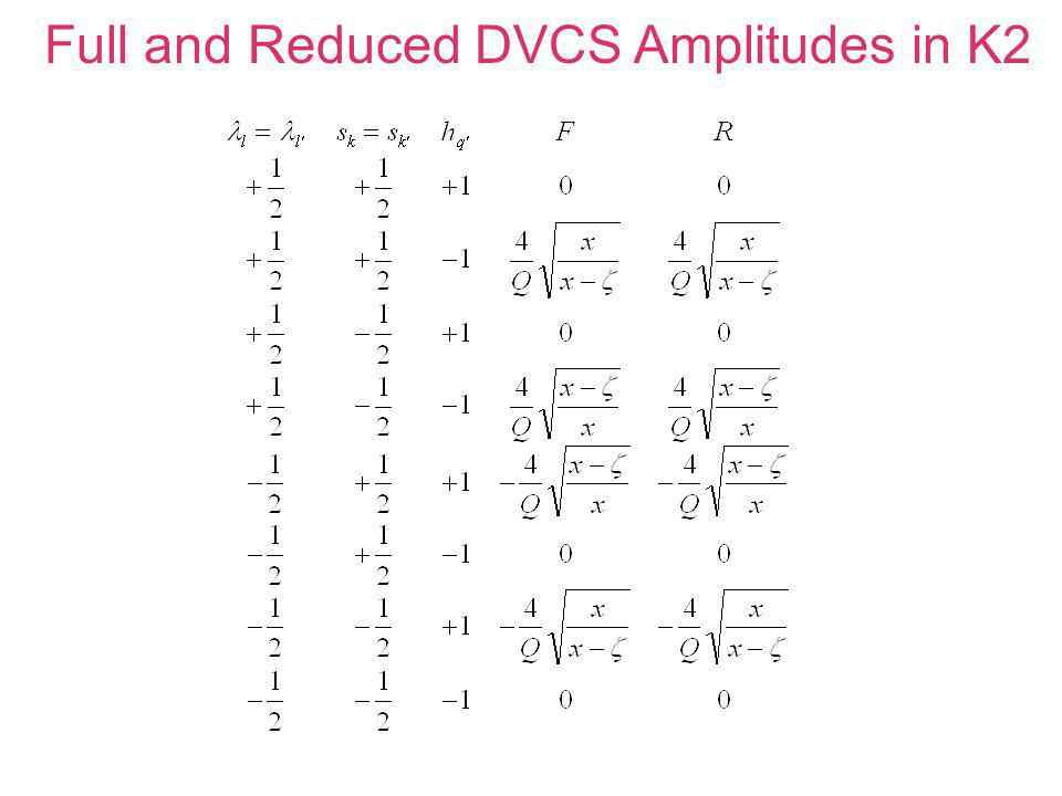 Full and Reduced DVCS Amplitudes in K2