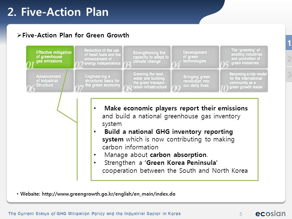The Current Status of GHG Mitigation Policy and the Industrial Sector in Korea 5 5 2.