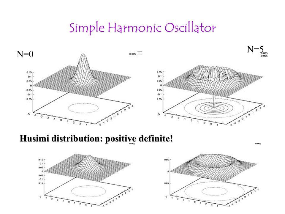 Simple Harmonic Oscillator Husimi distribution: positive definite! N=0 N=5