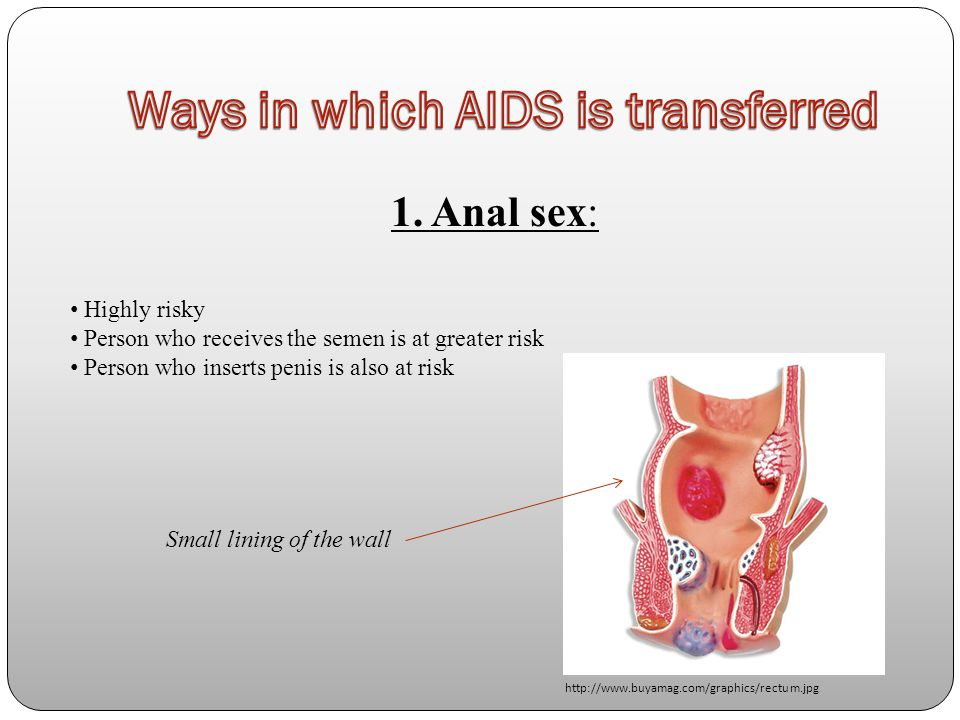 1. Anal sex: Highly risky Person who receives the semen is at greater risk Person who inserts penis is also at risk Small lining of the wall http://ww