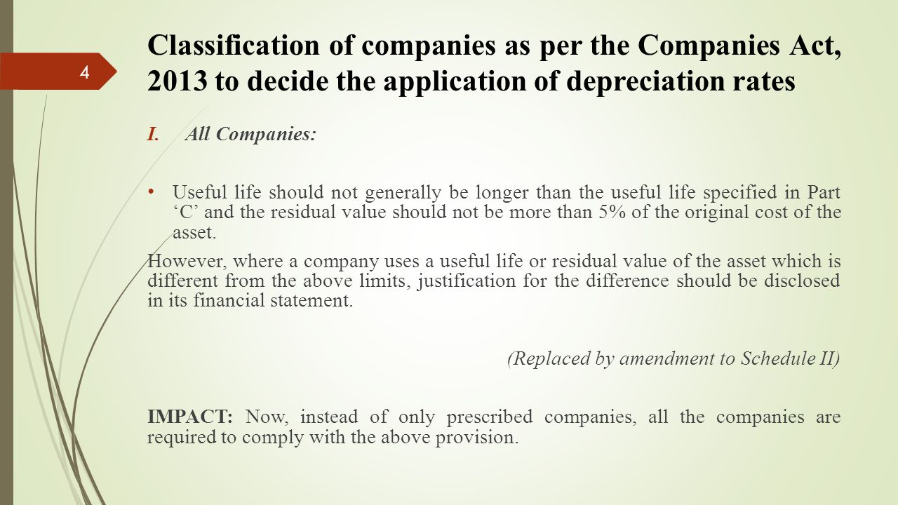I.All Companies: Useful life should not generally be longer than the useful life specified in Part 'C' and the residual value should not be more than