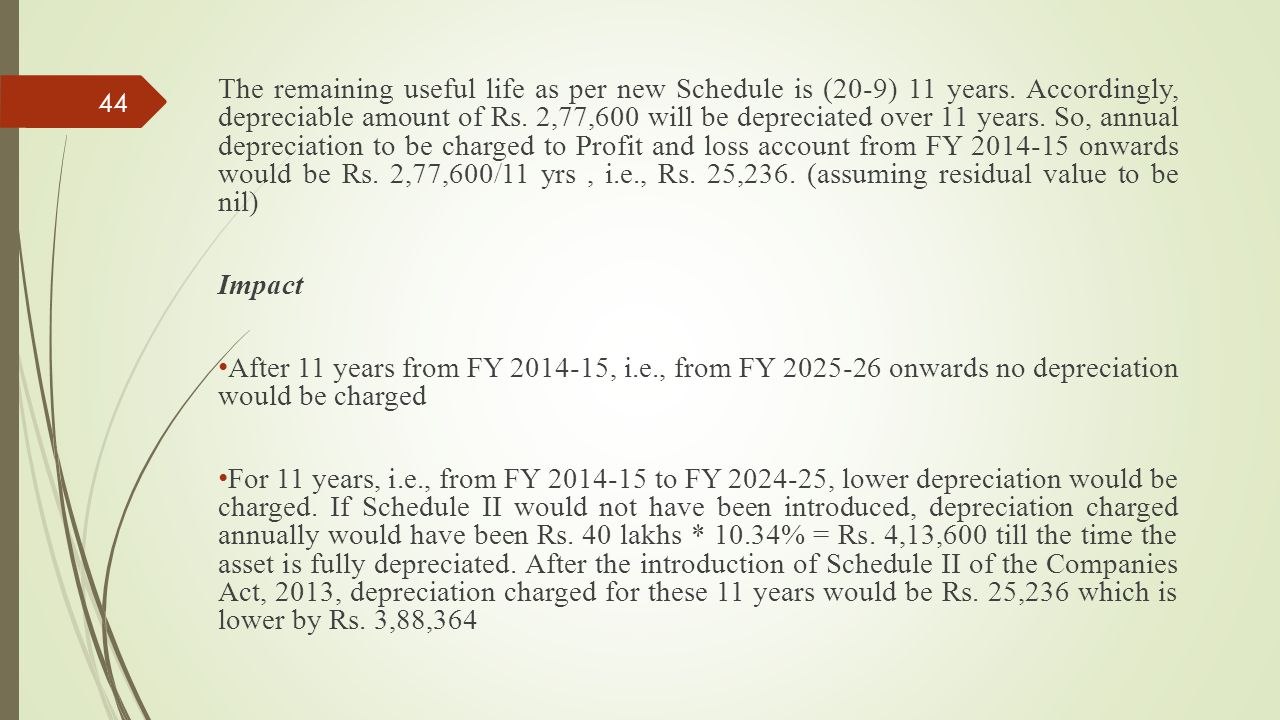 The remaining useful life as per new Schedule is (20-9) 11 years. Accordingly, depreciable amount of Rs. 2,77,600 will be depreciated over 11 years. S