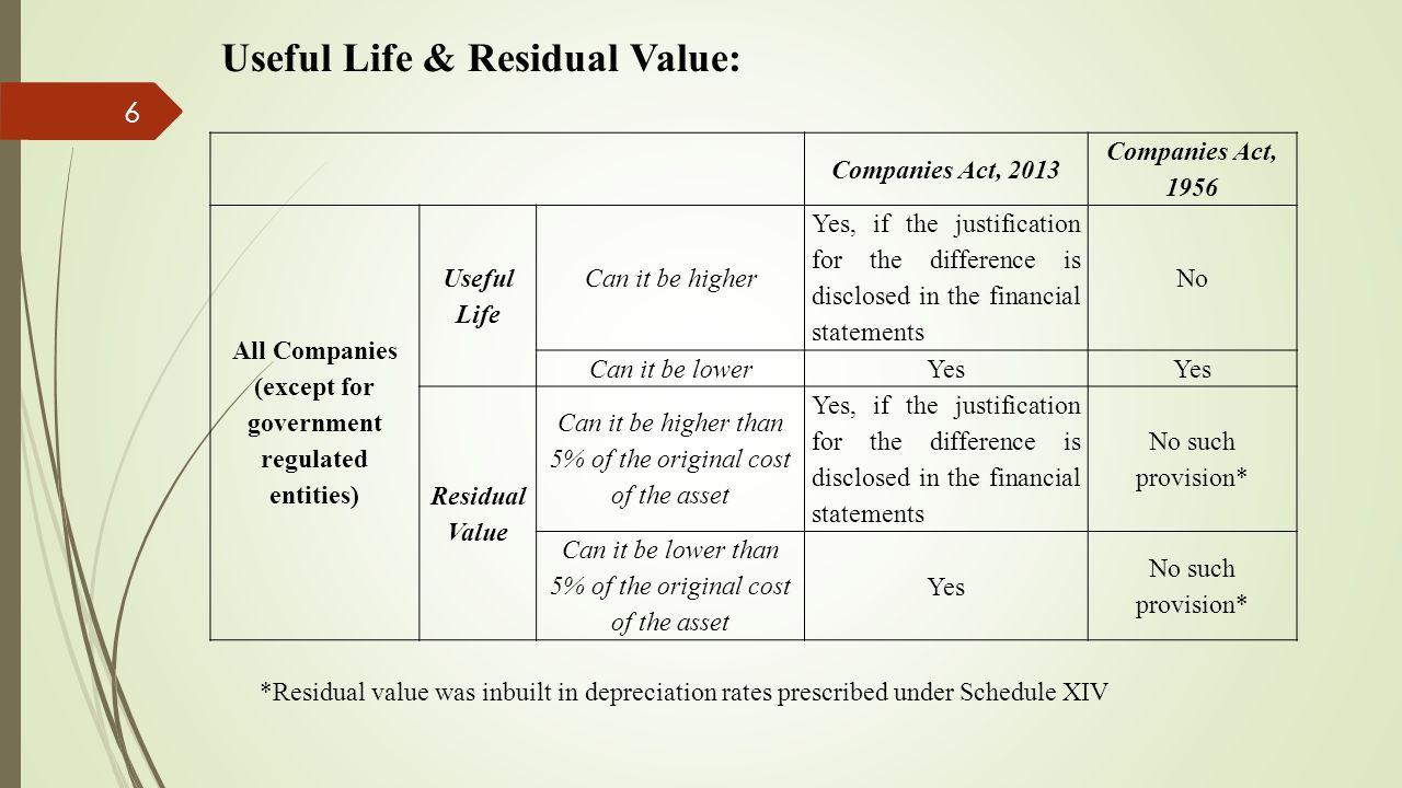 6 *Residual value was inbuilt in depreciation rates prescribed under Schedule XIV Useful Life & Residual Value: Companies Act, 2013 Companies Act, 195