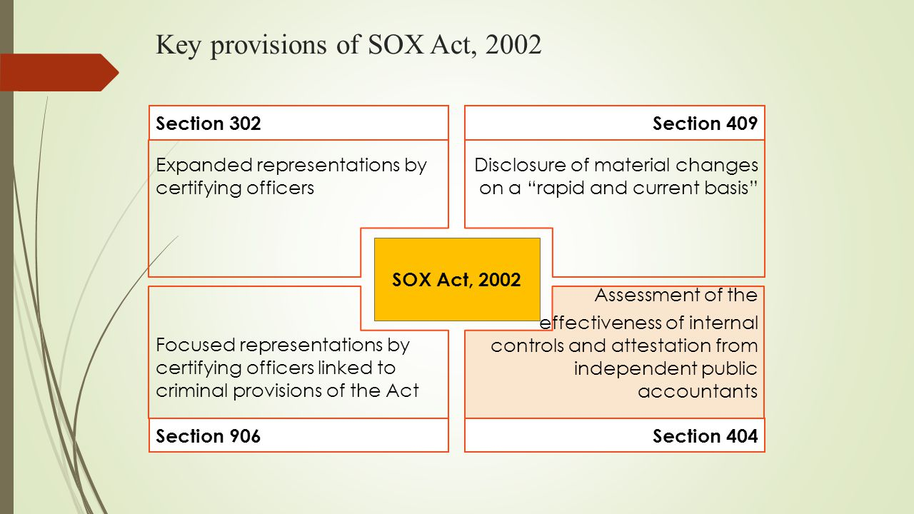 Key provisions of SOX Act, 2002 Focused representations by certifying officers linked to criminal provisions of the Act Assessment of the effectivenes