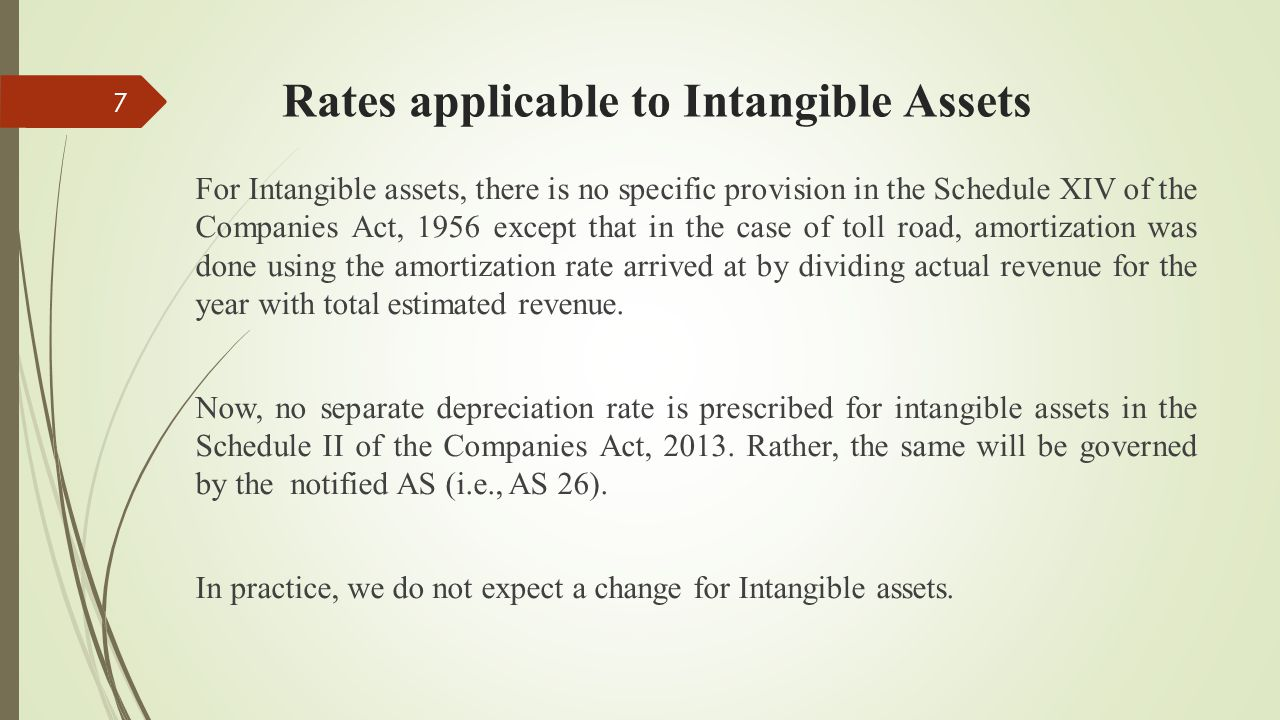 Rates applicable to Intangible Assets For Intangible assets, there is no specific provision in the Schedule XIV of the Companies Act, 1956 except that