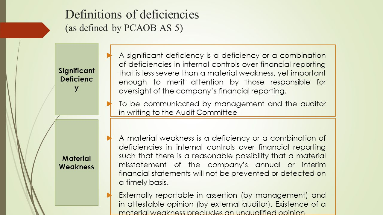 Definitions of deficiencies (as defined by PCAOB AS 5) ► A significant deficiency is a deficiency or a combination of deficiencies in internal control