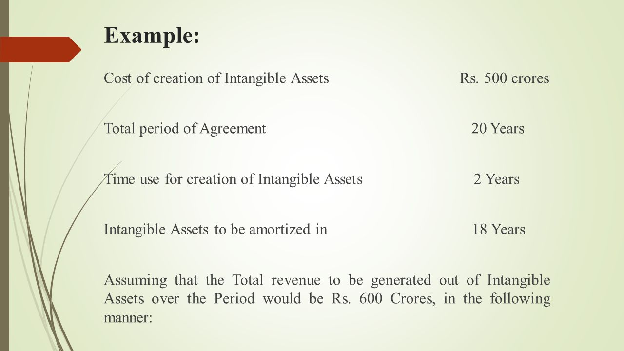 Notes a)Prescribed rates have been used for computation of depreciation under Schedule XIV of the Companies Act, 1956.