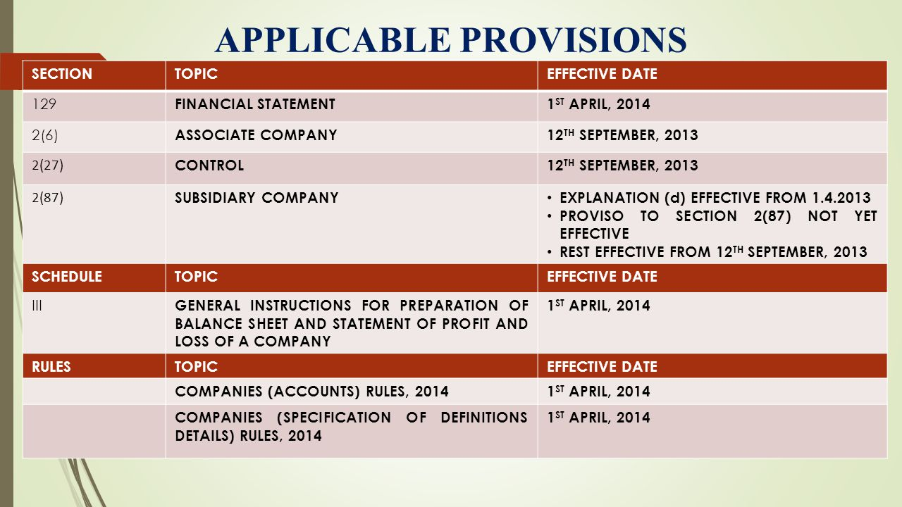 90 SECTIONTOPICEFFECTIVE DATE 129 FINANCIAL STATEMENT1 ST APRIL, 2014 2(6) ASSOCIATE COMPANY12 TH SEPTEMBER, 2013 2(27) CONTROL12 TH SEPTEMBER, 2013 2