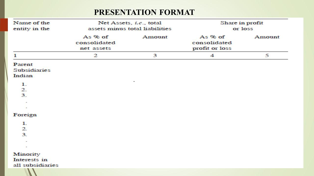 99 PRESENTATION FORMAT