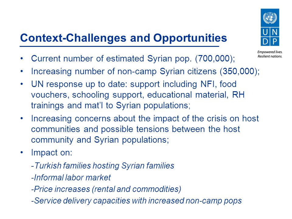 Context-Challenges and Opportunities Current number of estimated Syrian pop. (700,000); Increasing number of non-camp Syrian citizens (350,000); UN re