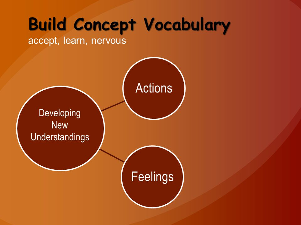 Build Concept Vocabulary Build Concept Vocabulary accept, learn, nervous ActionsFeelings Developing New Understandings