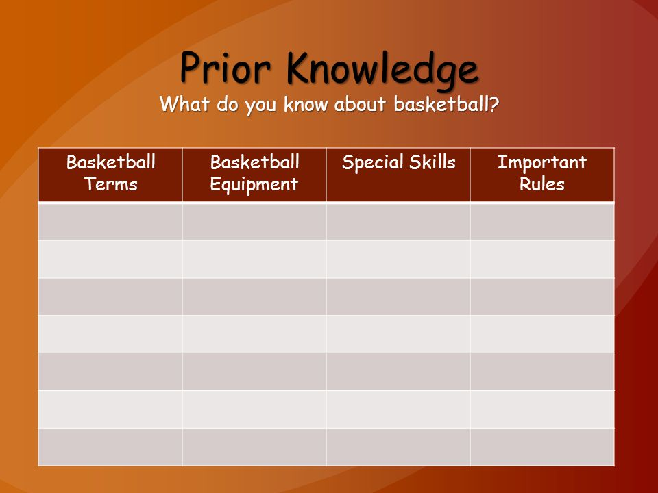 Prior Knowledge What do you know about basketball.