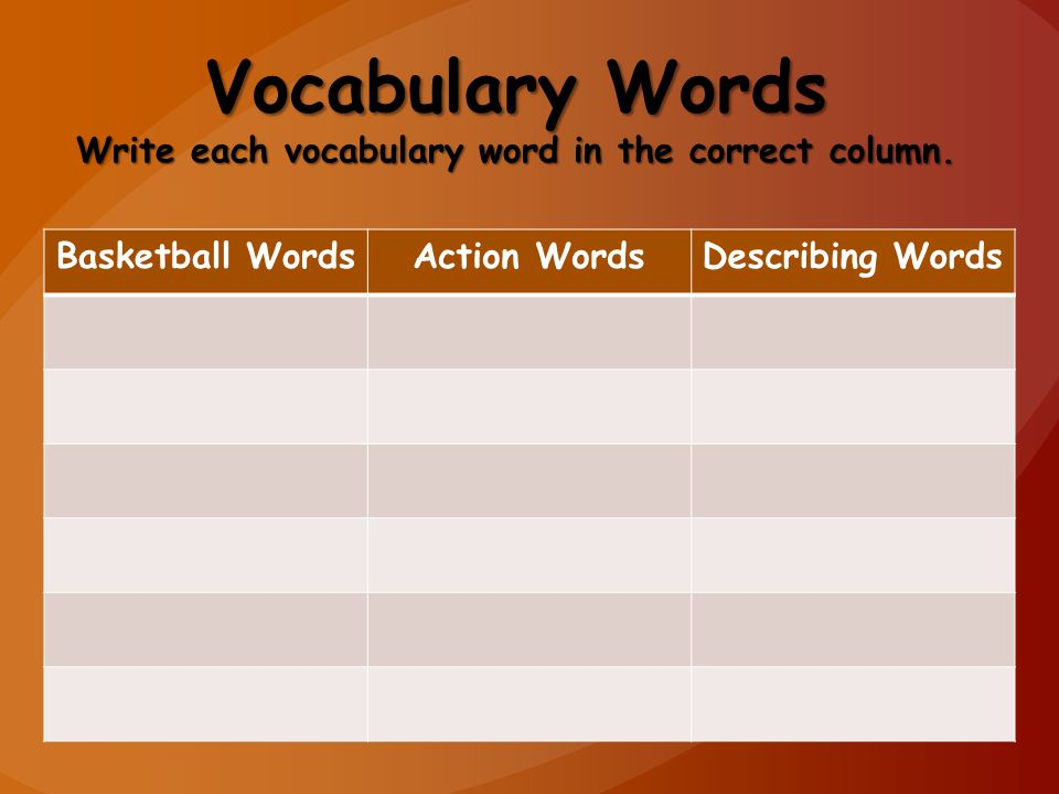 Vocabulary Words Write each vocabulary word in the correct column.
