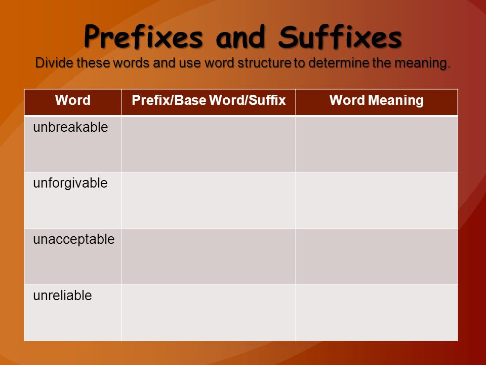 Prefixes and Suffixes Divide these words and use word structure to determine the meaning.