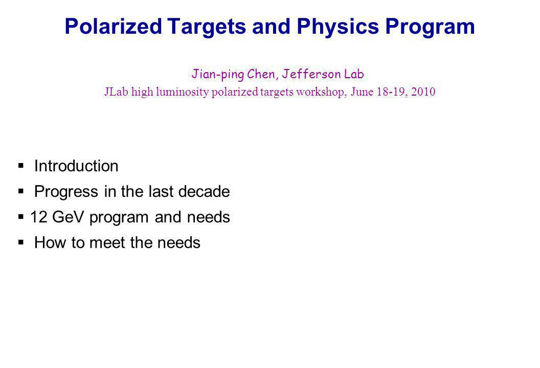 AFP for Polarized 7 LiH P, Hautle, et al., NIM A 356, 108 (1995)