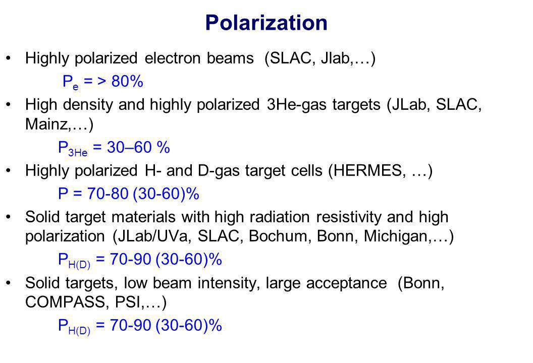 Polarized 3 He Target Setup Three sets of Helmholtz coils to provide polarization in 3-d