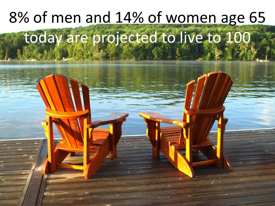 8% of men and 14% of women age 65 today are projected to live to 100 Lancashire Pre-Retirement Service