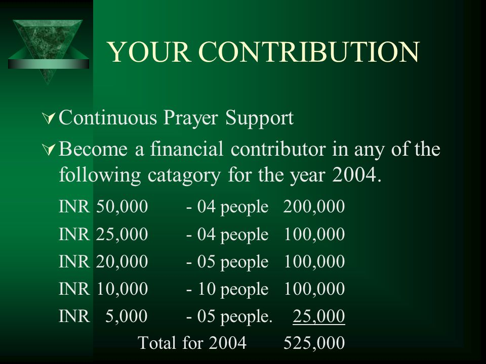 YOUR CONTRIBUTION  Continuous Prayer Support  Become a financial contributor in any of the following catagory for the year 2004.