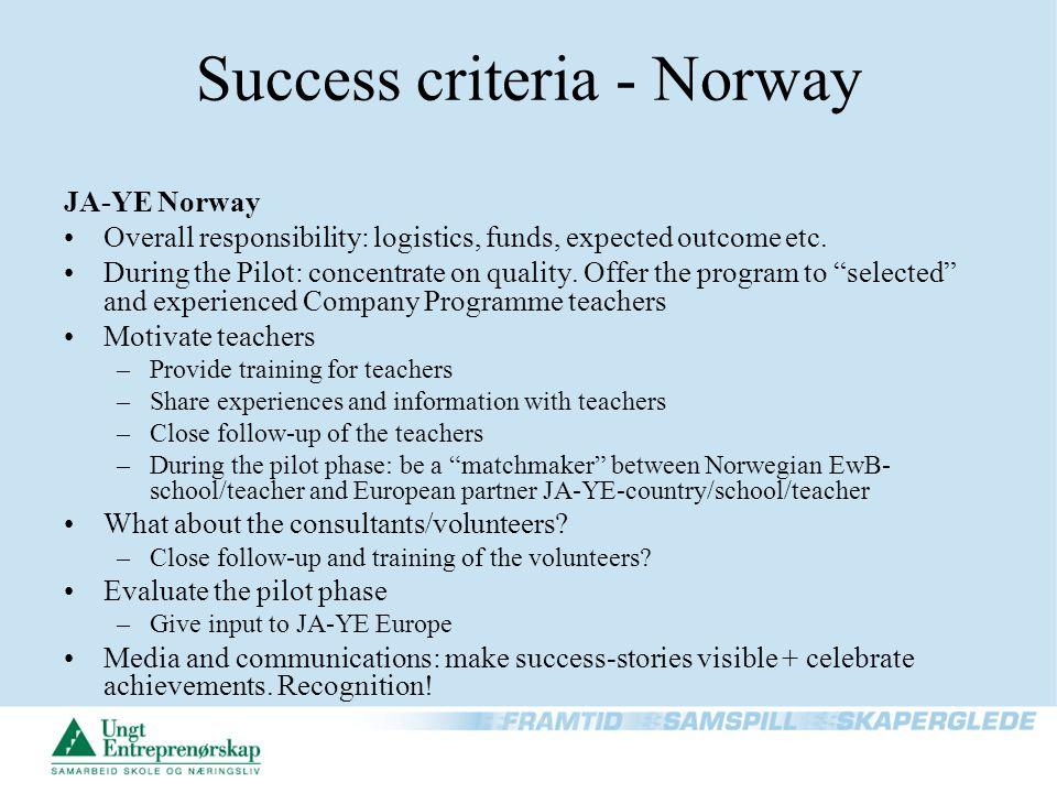 Training Teachers (and JA-YE staff) need professional training – internationalization is difficult.