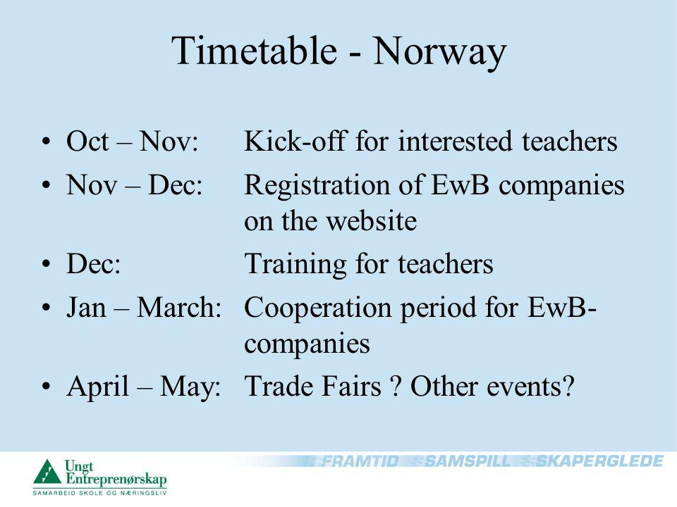 Timetable - Norway Oct – Nov: Kick-off for interested teachers Nov – Dec: Registration of EwB companies on the website Dec: Training for teachers Jan