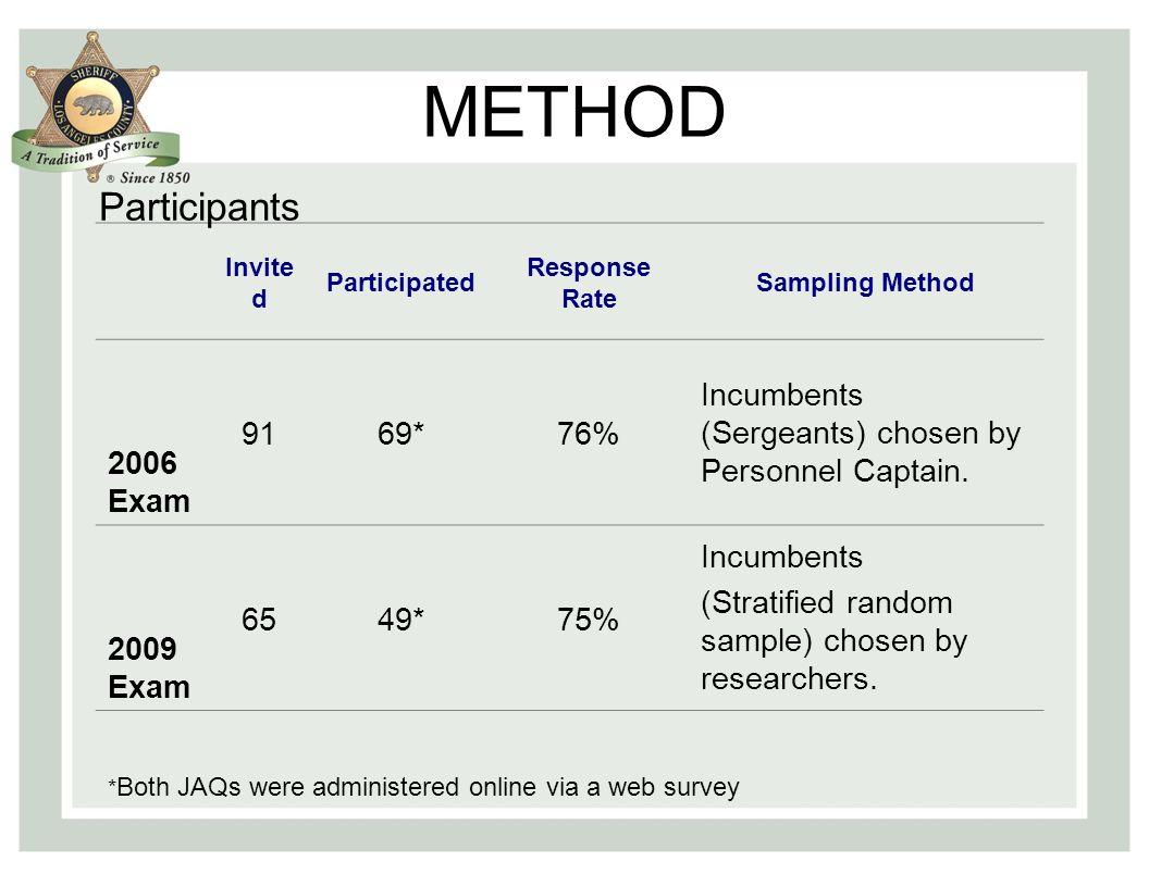 METHOD Invite d Participated Response Rate Sampling Method 2006 Exam 9169*76% Incumbents (Sergeants) chosen by Personnel Captain.
