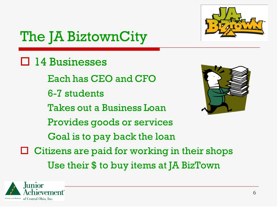 6 The JA BiztownCity  14 Businesses Each has CEO and CFO 6-7 students Takes out a Business Loan Provides goods or services Goal is to pay back the loan  Citizens are paid for working in their shops Use their $ to buy items at JA BizTown
