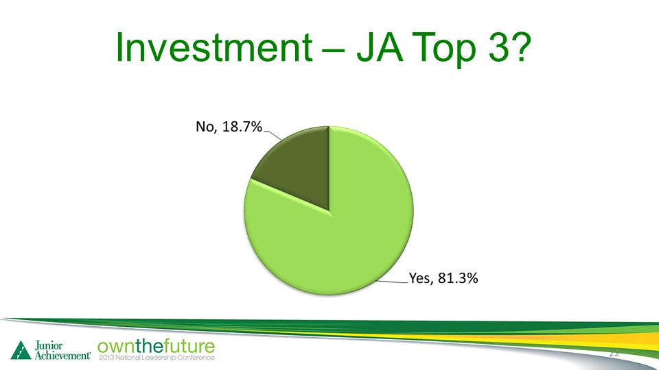 Investment – JA Top 3 22