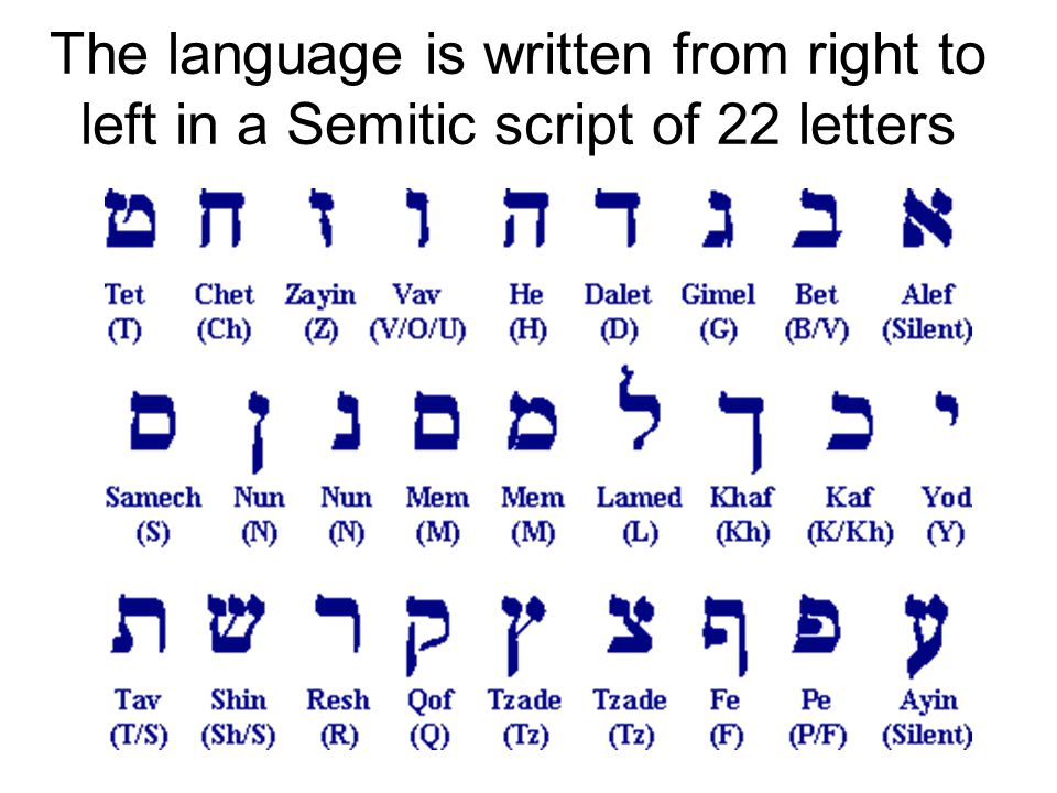The language is written from right to left in a Semitic script of 22 letters