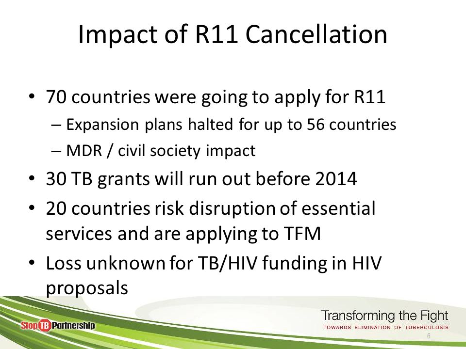 © World Health 2011Organization Impact of R11 Cancellation 70 countries were going to apply for R11 – Expansion plans halted for up to 56 countries –