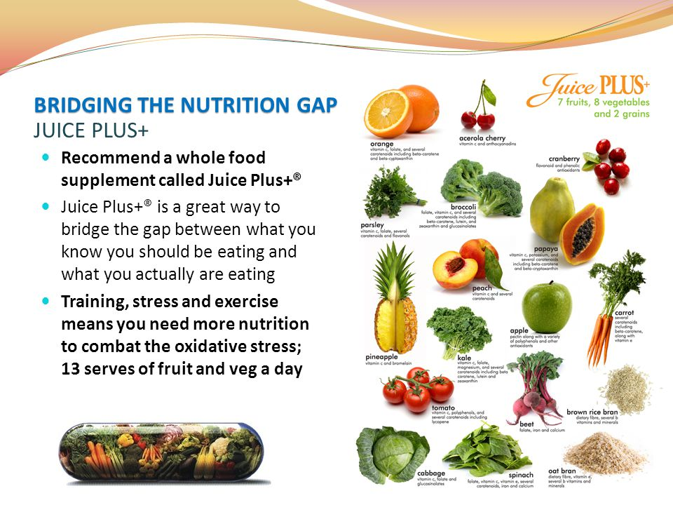 Recommend a whole food supplement called Juice Plus+® Juice Plus+® is a great way to bridge the gap between what you know you should be eating and wha