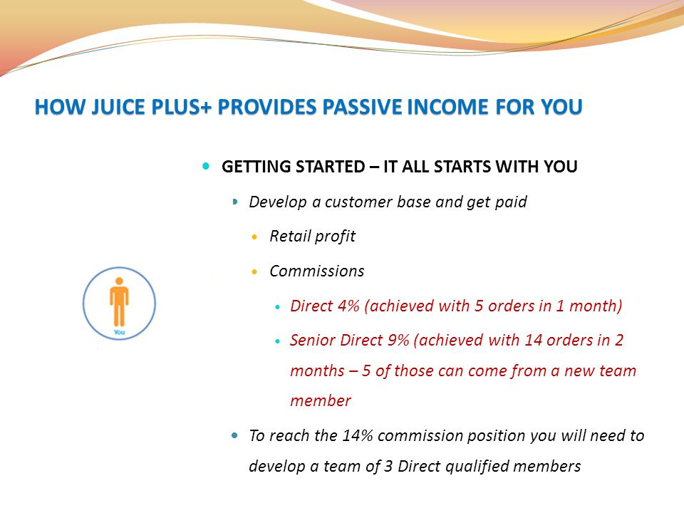 GETTING STARTED – IT ALL STARTS WITH YOU Develop a customer base and get paid Retail profit Commissions Direct 4% (achieved with 5 orders in 1 month)