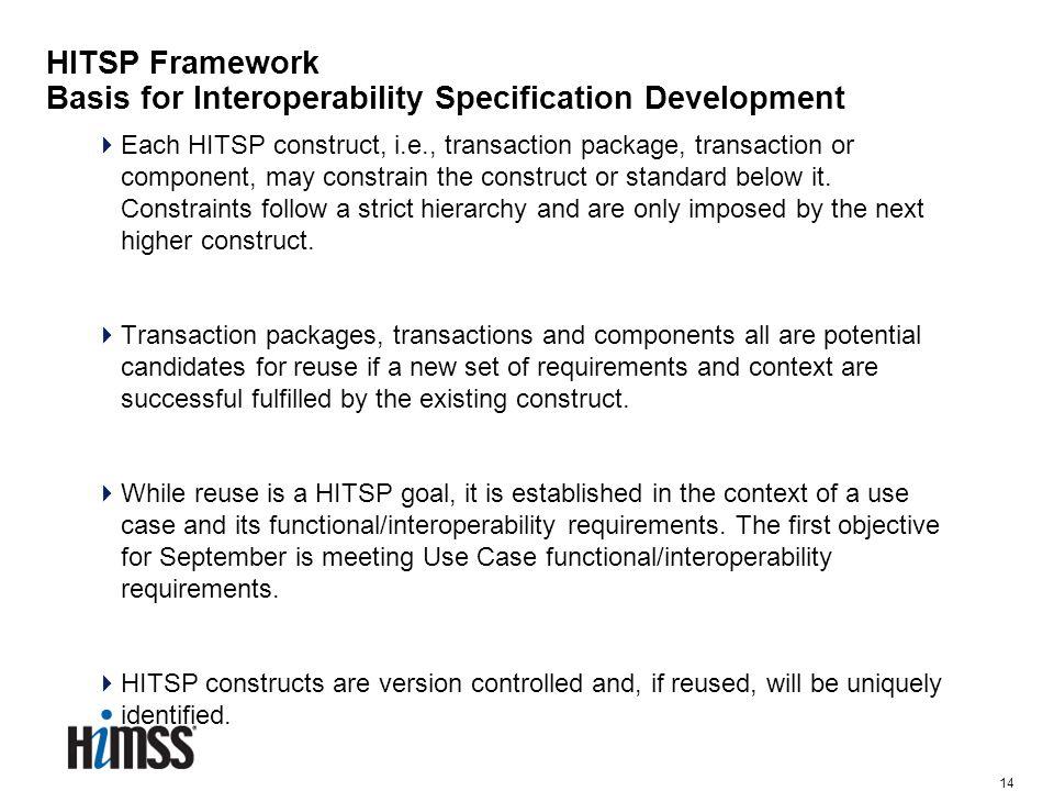 14 HITSP Framework Basis for Interoperability Specification Development  Each HITSP construct, i.e., transaction package, transaction or component, m
