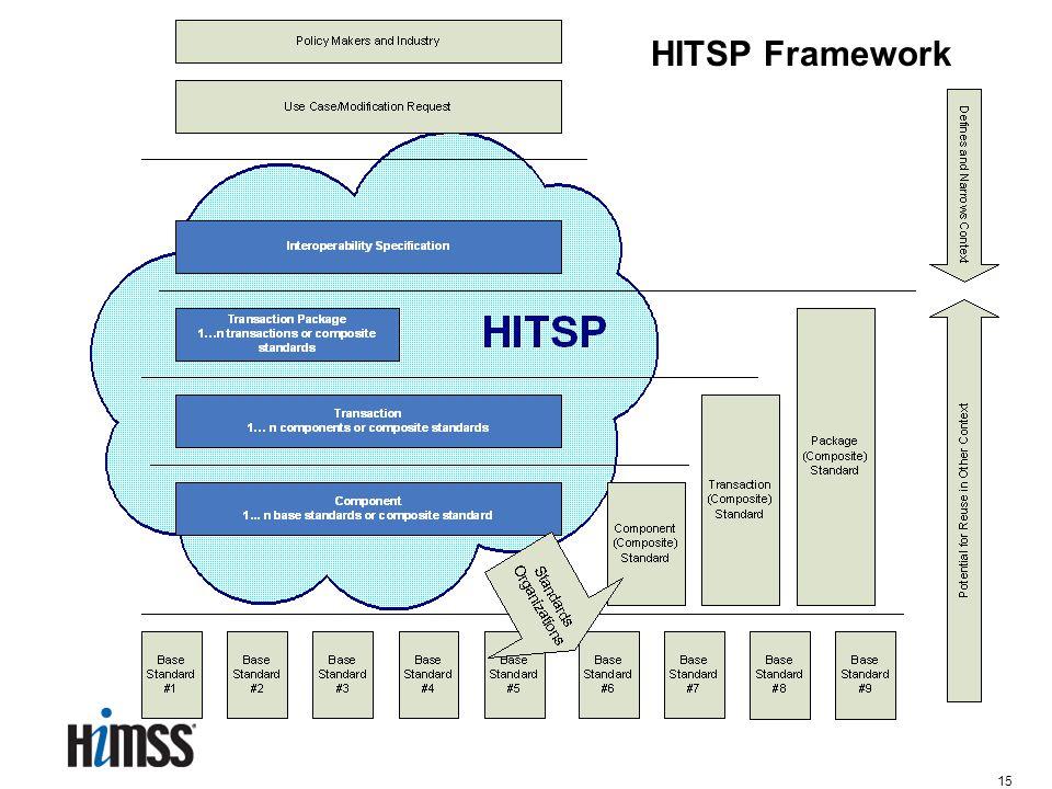 15 HITSP Framework