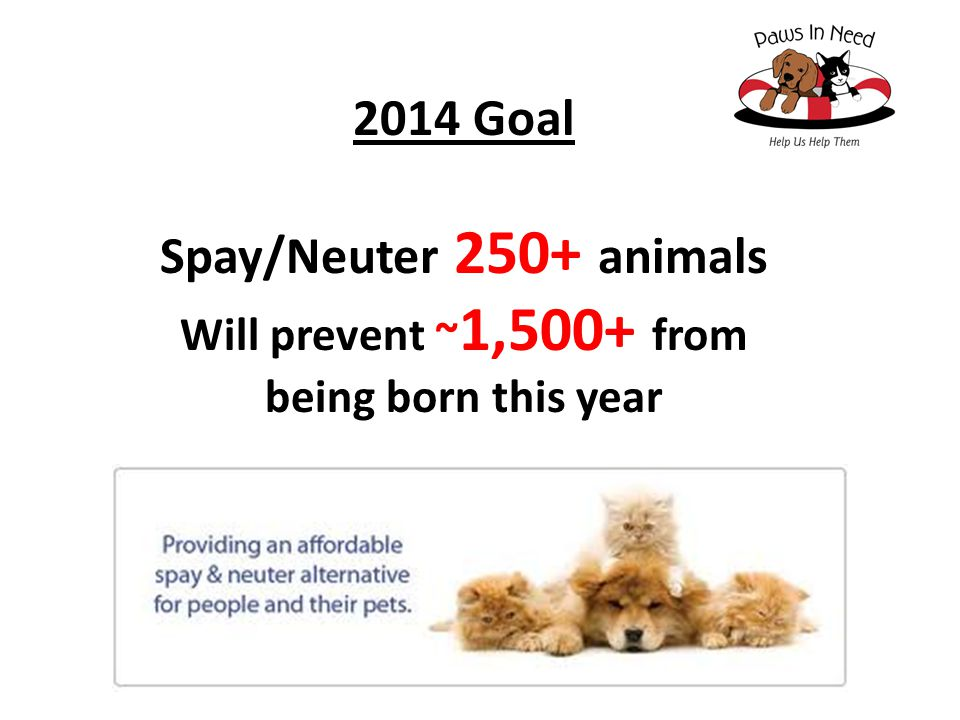 2014 Goal Spay/Neuter 250+ animals Will prevent ~ 1,500+ from being born this year